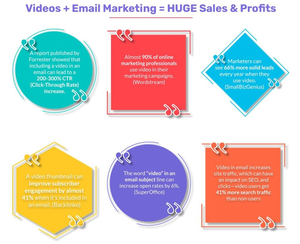 Email Videos Pro 2.0 Review Email Videos Pro 2.0 features